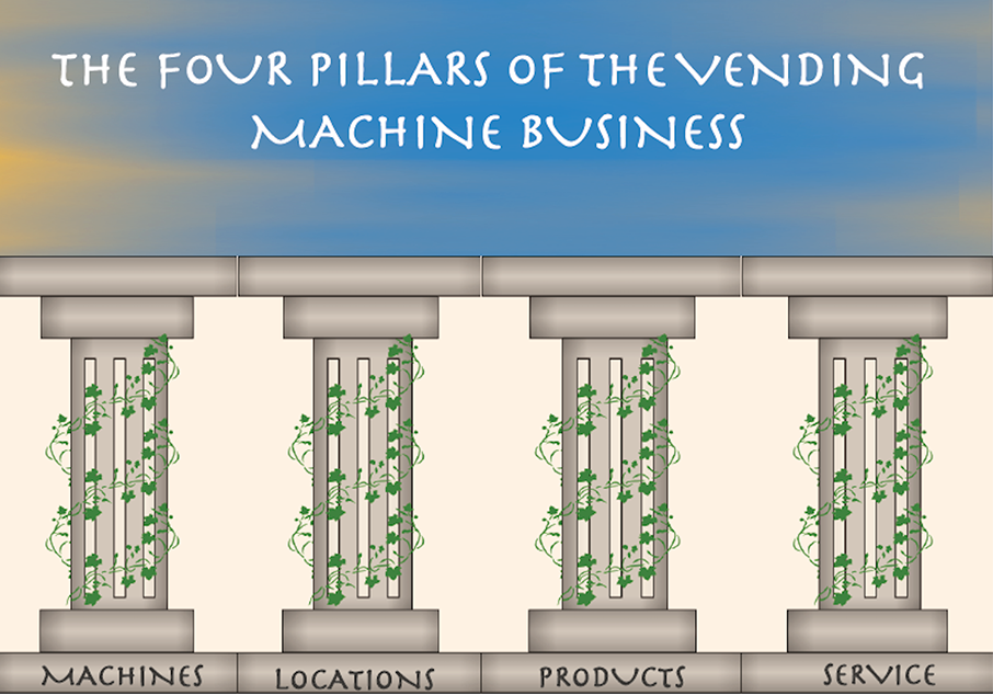 vending machine location services